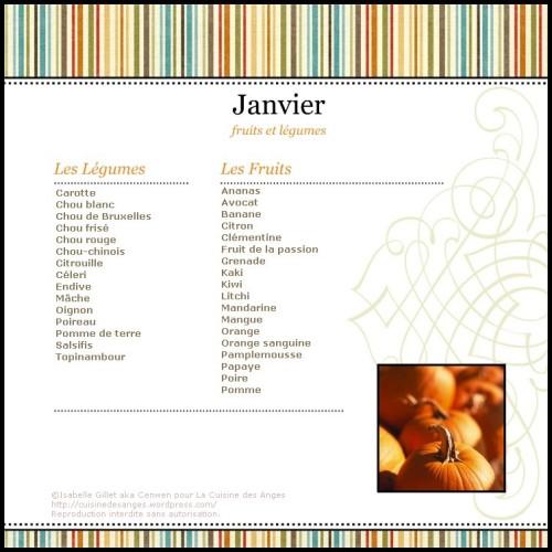 Page digiscrap des Fruits et Légumes de Saison pour le mois de Janvier