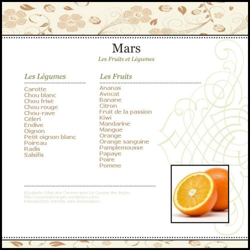 Fiche des Fruits et légumes de Mars, page digiscrap