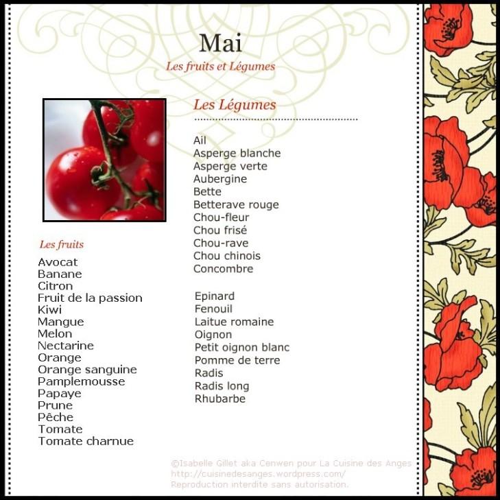 Calendrier des fruits et légumes pour le mois de mai
