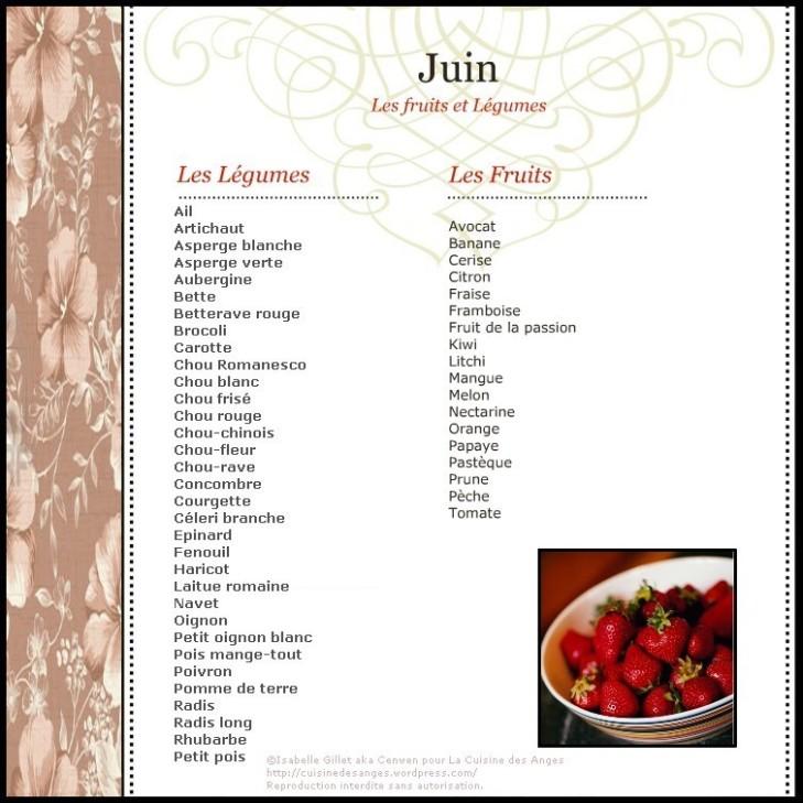 Les Fruits et Légumes de saison, moi de Juin