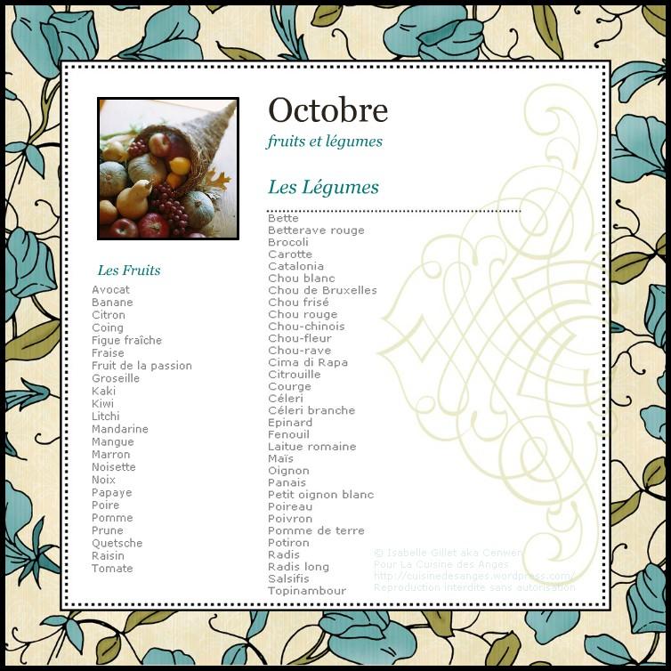 Les Fruits et Légumesd'Octobre
