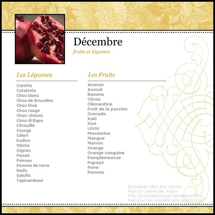 Les Fruits et Légumes deDécembre