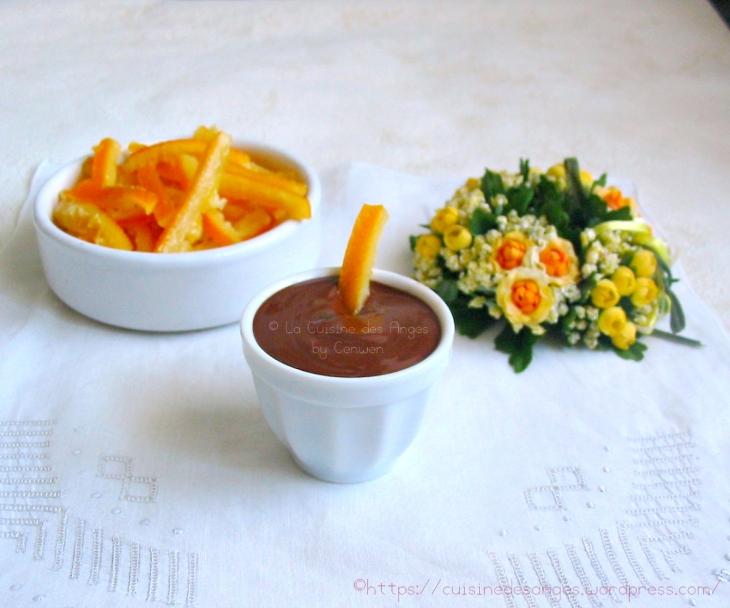 recette des écorces d'oranges confites, à consommer telles quelles ou pour faire des orangettes